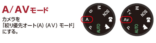絞り優先オート(A/AVモード)
