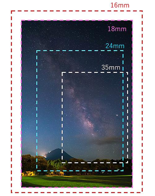星景写真の撮り方④イメージ