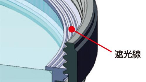 遮光線入り枠採用