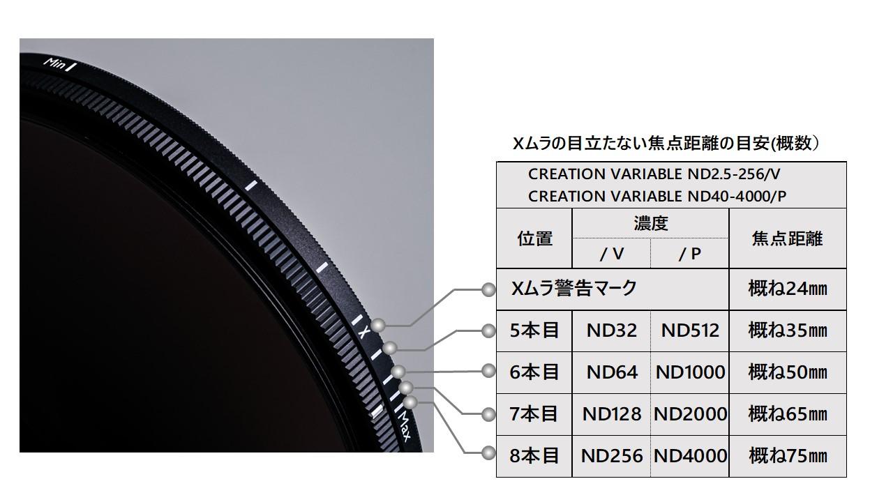動画撮影の必須アイテム、VARIABLE ND